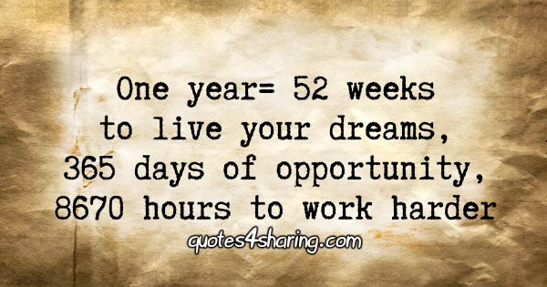 One year= 52 weeks to live your dreams, 365 days of opportunity, 8670 hours to work harder